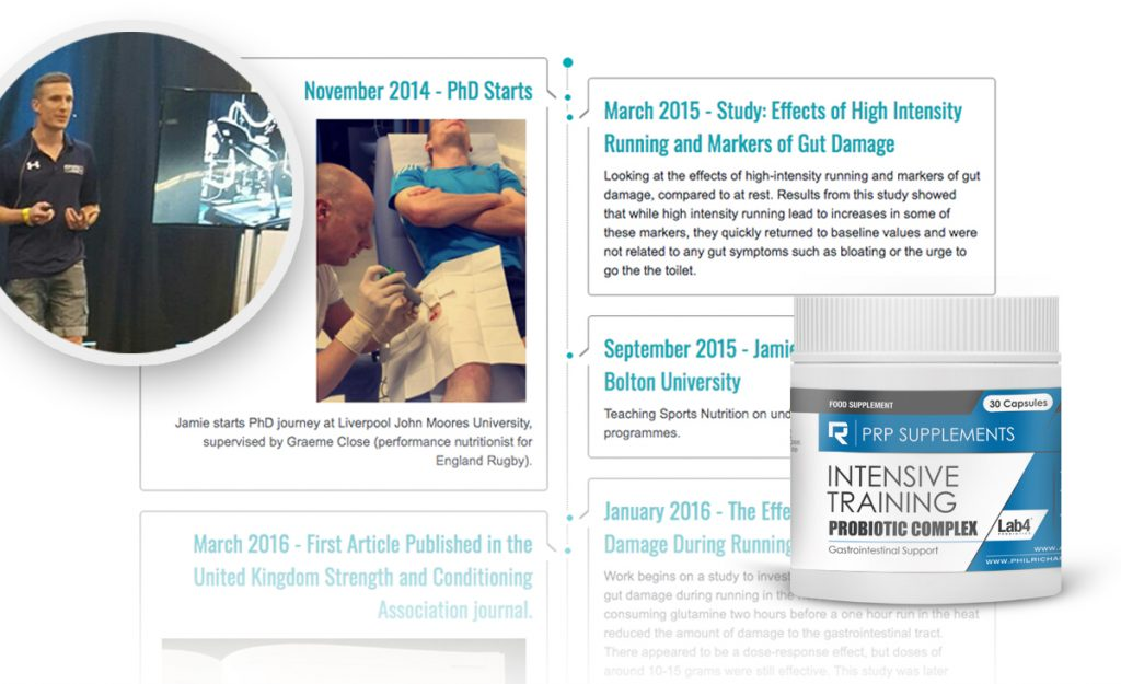 PhD Study Timeline - Probiotics and Performance